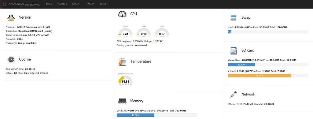 Как узнать температуру процессора Raspberry Pi 3